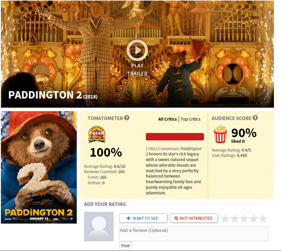 Paddington 2 a jeho perfektné hodnotenie na poratáli Rottentomatoes