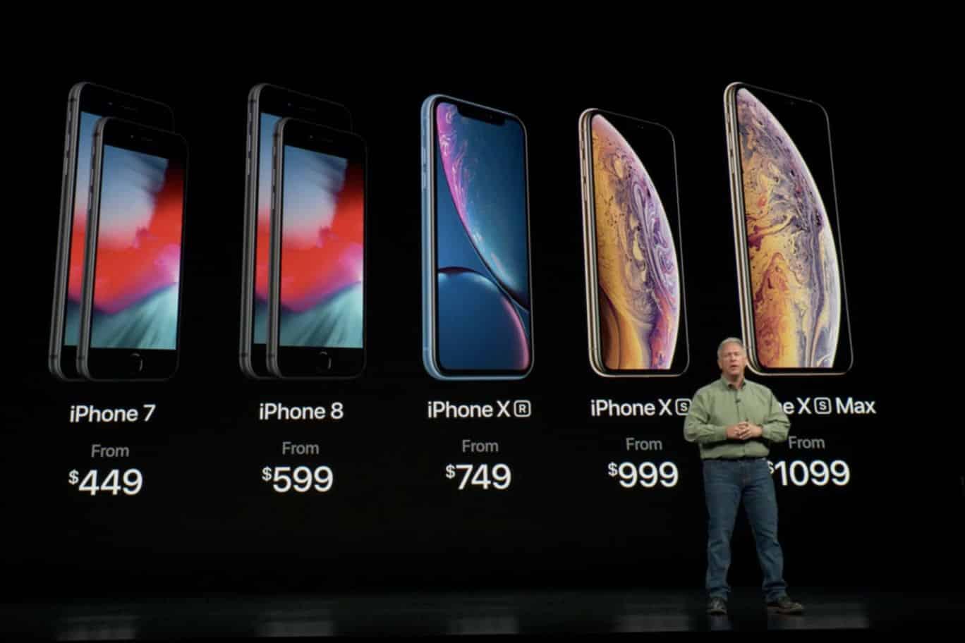 nové iphony 2018