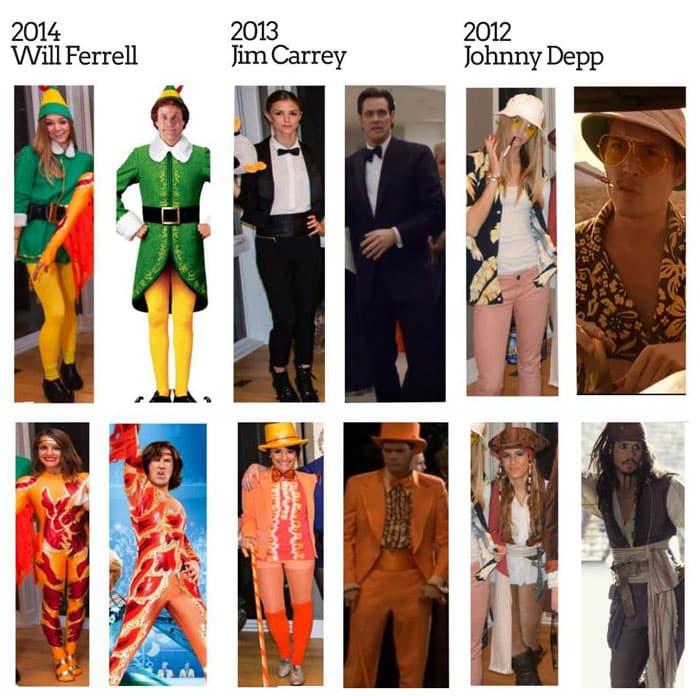 Porovnanie ich kostýmov