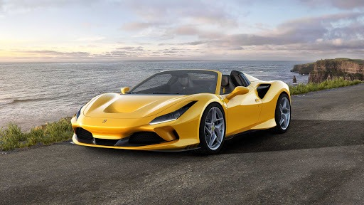 Ferrari 2019 zisk