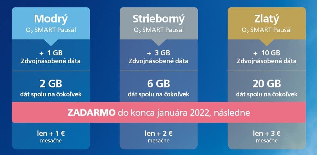 O2 5G