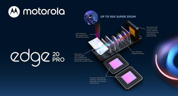 motorola edge 20 pro Super Zoom